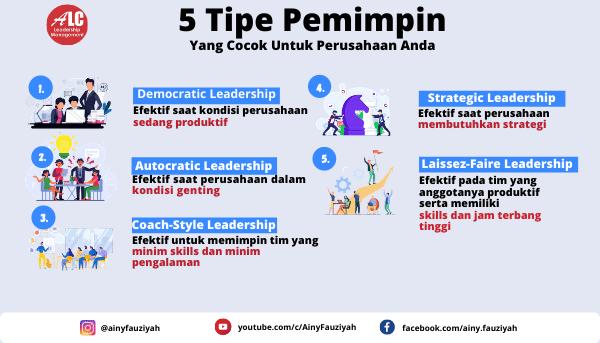 5 Tipe Pemimpin