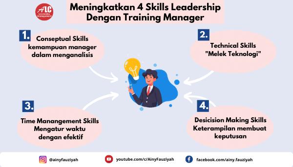 Meningkatkan 4 Skills Leadership Dengan Training Manager